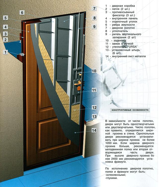 входные металлические двери ширина до 80см
