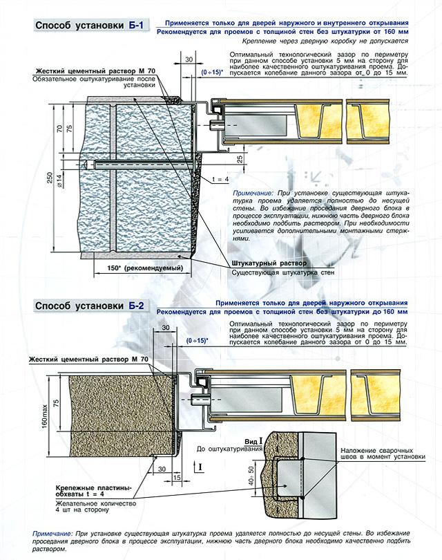 Способы установки дверей, каталог металлических дверей - две.