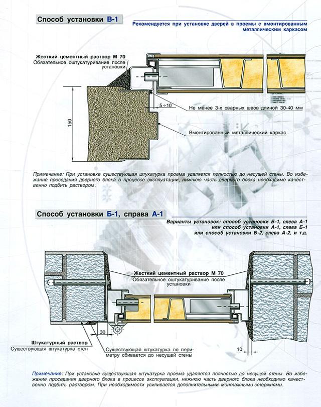 Установка металлической двери в доме из газобетона своими руками